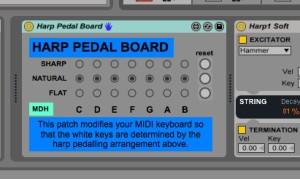 harppedalboard-presentation